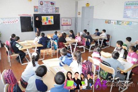 Ümumi təhsilin təhsil səviyyələri üzrə müddəti, bir səviyyədən digər səviyyəyə keçid qaydaları NK-nin 115 №-li QƏRARI