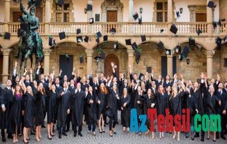 Hansı universitetlərimiz dünyanın ən yaxşı ali təhsil müəssisələri siyahısındadır?