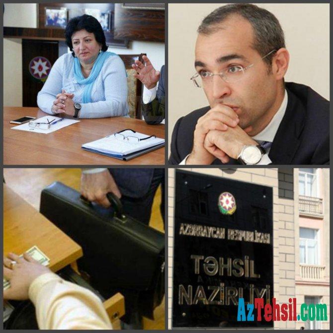 ADPU-nun Ağcabədi filialında yardım adı altında silinən 30 min manat –İLGİNC KORRUPSİYA FAKTLARI