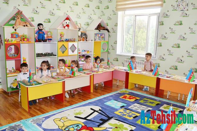 Azərbaycanda uşaq bağçalarına qəbulda tətbiq olunacaq güzəştlər məlum olub