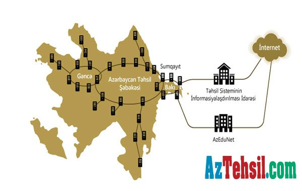Azərbaycan Təhsil Şəbəkəsi genişlənir
