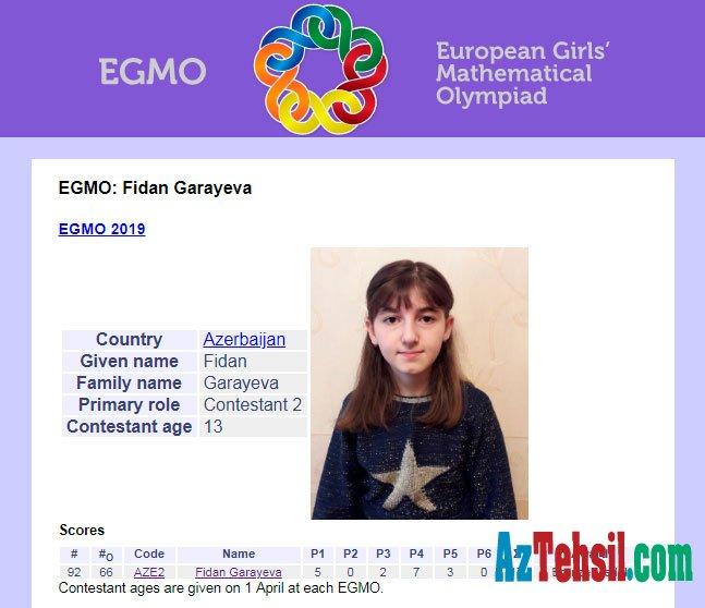 Riyaziyyat Olimpiadasından ilk medal