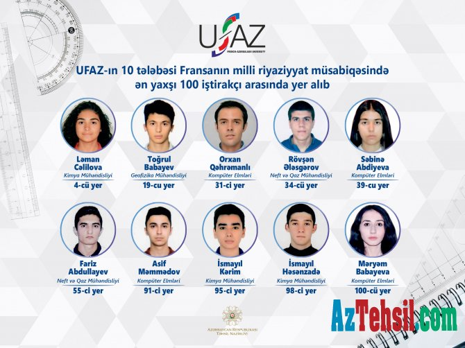 UFAZ-ın 10 tələbəsi ilk 100-lükdə