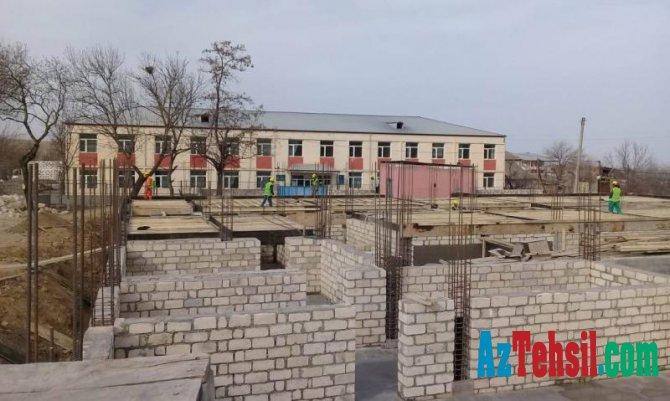 180 şagird yerlik yeni məktəb binası