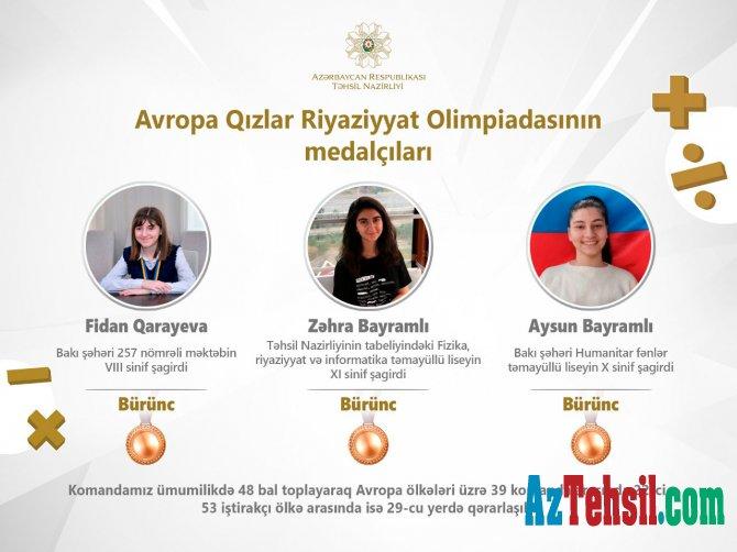 Avropa Qızlar Riyaziyyat Olimpiadasından 3 medal