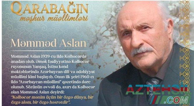 """""""Qarabağın məşhur müəllimləri"""" – Məmməd Aslan"""