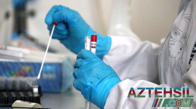 Koronavirusa 154 yeni yoluxma faktı qeydə alınıb